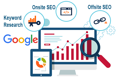 Local SEO Managment 2