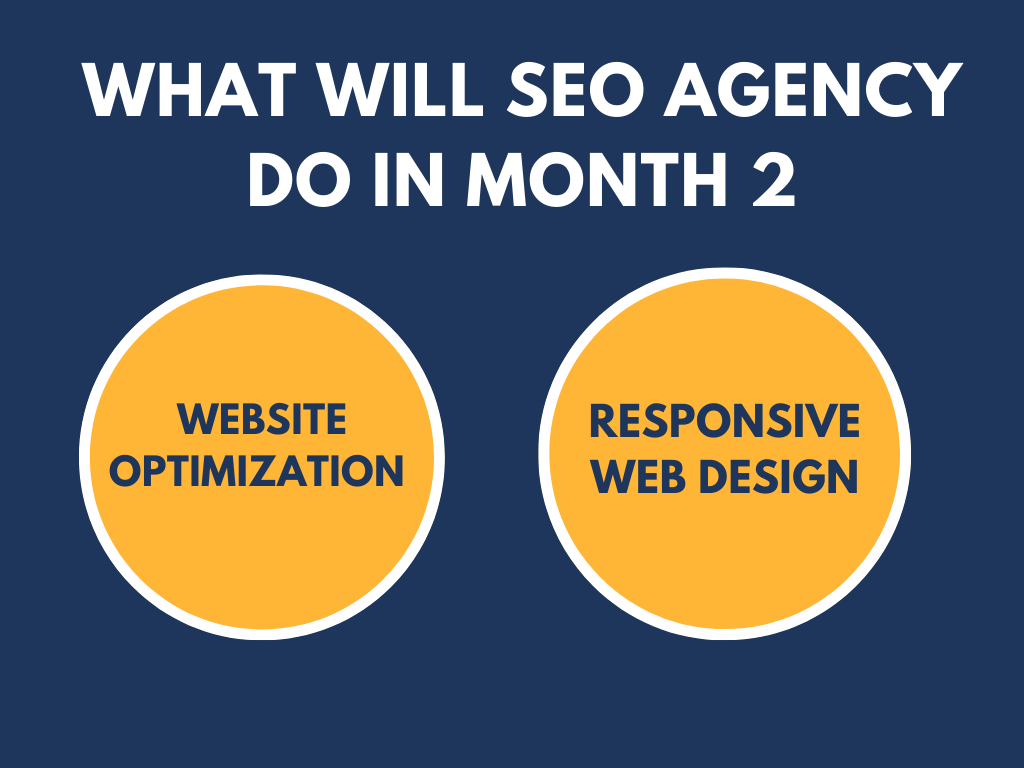 How Long Does It Take To See Results From SEO 2