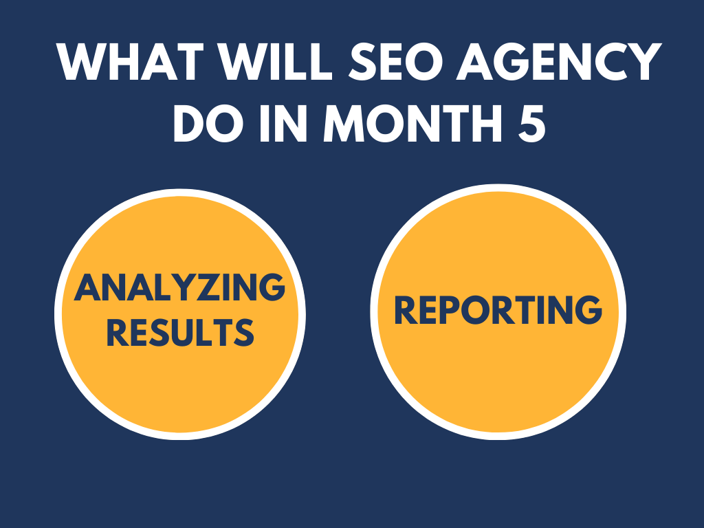 How Long Does It Take To See Results From SEO 5