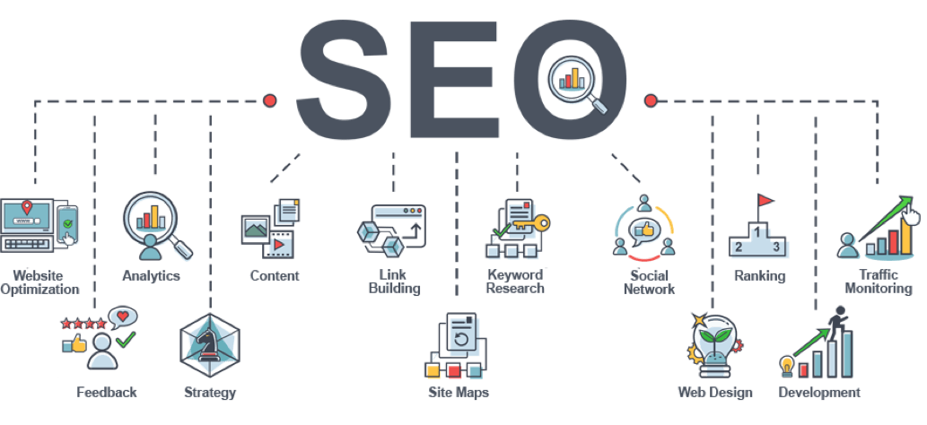 How Plumbers can benefit from SEO 1
